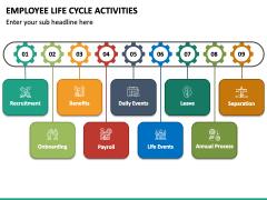 Employee Life Cycle Activities PPT Slide 2