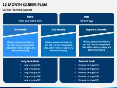 12 Month Career Plan PPT Slide 1