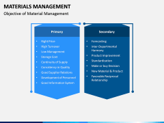 Materials Management PPT Slide 3