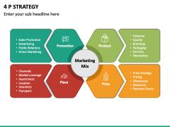 4 P Strategy PPT Slide 2