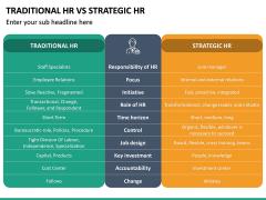 Traditional HR Vs Strategic HR PPT Slide 4