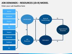 Job Demands - Resources (JD-R) Model PPT Slide 8