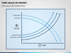 Time Value of Money PPT Slide 2