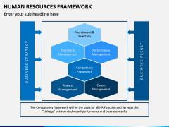 Human Resources Framework PPT Slide 10