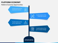 Platform Economy PPT Slide 5