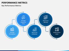Performance Metrics PPT Slide 2