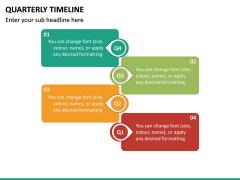 Quarterly Timeline PPT Slide 2