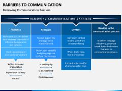 Communication Barriers PPT Slide 4