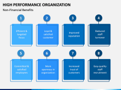 High Performance Organization PPT Slide 10