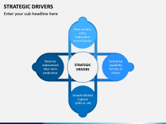 Strategic Drivers PPT Slide 7