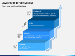 Leadership Effectiveness PPT Slide 1