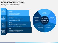 Internet of Everything PPT Slide 7