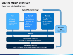 Digital Media Strategy PPT Slide 7