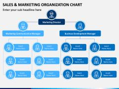 Sales and Marketing Organization Chart PPT Slide 1