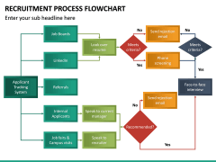 Recruitment Process Flowchart PPT Slide 4