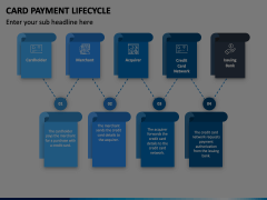 Card Payment Lifecycle Animated Presentation - SketchBubble