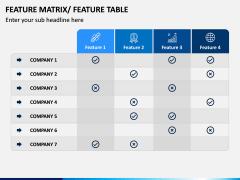 Features Matrix PPT Slide 4