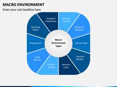 Macro Environment PPT Slide 2
