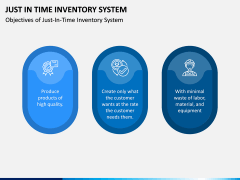 Just In Time (JIT) Inventory System PPT Slide 2