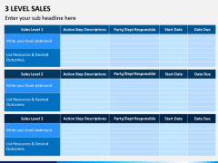 Three Level Sales PPT Slide 3