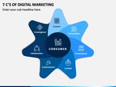 7 C's Of Digital Marketing PPT Slide 1