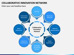 Collaborative Innovation Network PPT Slide 1