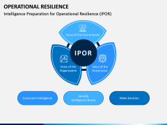 Operational Resilience PPT Slide 5