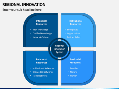 Regional Innovation PPT Slide 2