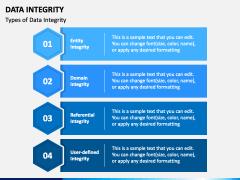 Data Integrity PPT Slide 3