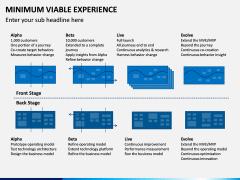 Minimum Viable Experience PPT Slide 4