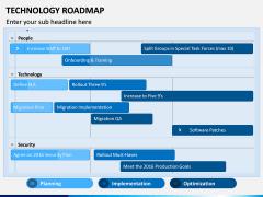 Technology Roadmap PPT Slide 2