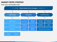 Market Entry Strategy PPT Slide 5