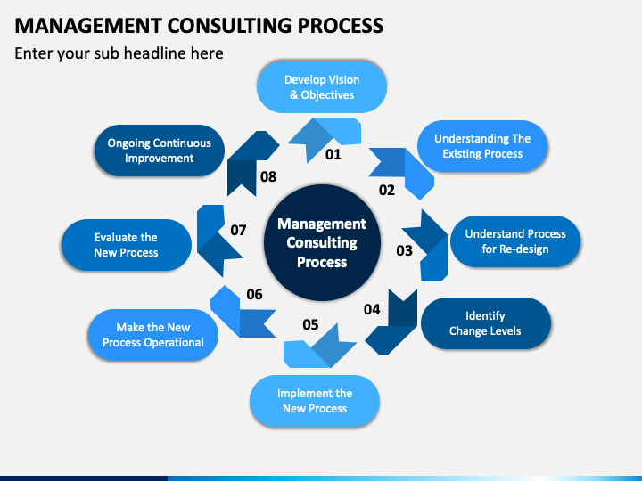 Management Consulting Process PPT Slide 1