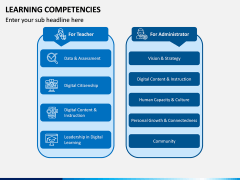 Learning Competencies PPT Slide 6
