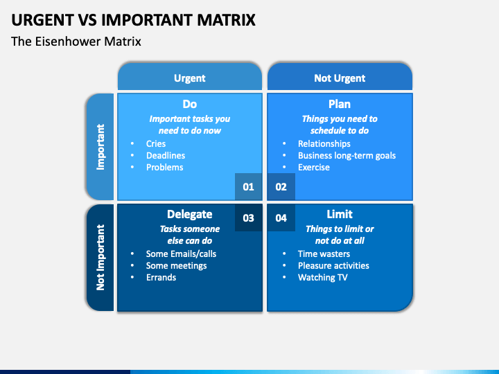 Urgent Vs Important Matrix PPT Slide 1