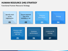 Human Resource (HR) Strategy PPT Slide 2