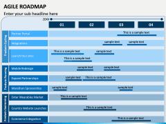 Agile Roadmap PPT Slide 4
