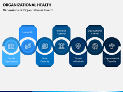 Organizational Health PPT Slide 2