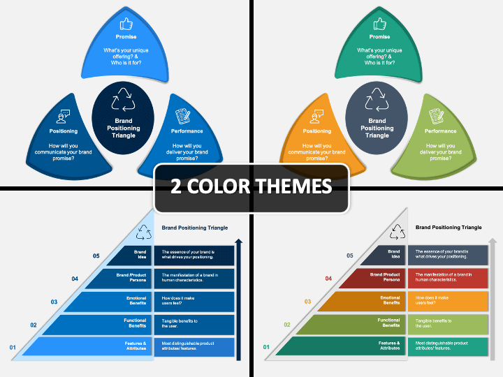 Brand Positioning Triangle Cover Slide