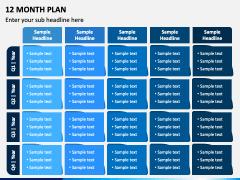 12 Month Plan PPT Slide 2