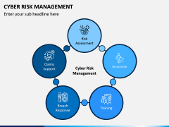 Cyber Risk Management PPT Slide 2