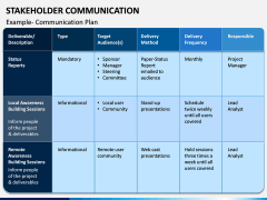 Stakeholder Communication PPT Slide 2