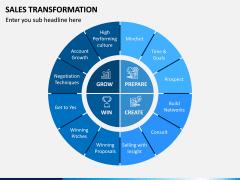 Sales Transformation PPT Slide 1
