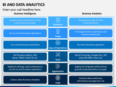 BI and Data Analytics PPT Slide 7