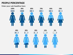 People Percentage Icons PPT Slide 4