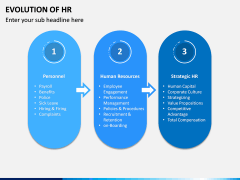 Evolution of HR PPT Slide 2