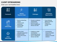Client Offboarding PPT Slide 3