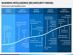 BI Maturity Model PPT Slide 1