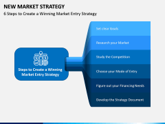 New Market Strategy PPT Slide 1