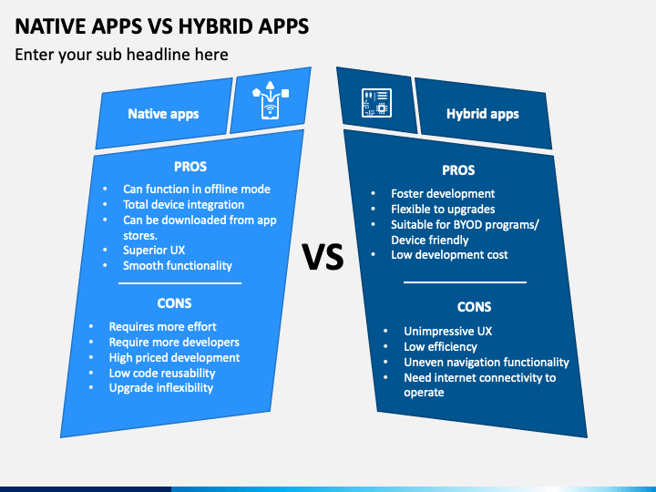 Native Apps vs Hybrid Apps PPT Slide 1
